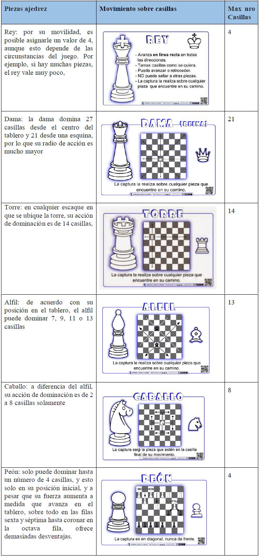 aprendiendo-economia-con-el-ajedrez-parte-iv-imagen-5